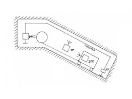 Аппаратура радиосвязи и контроля для наклонных стволов (АКНК)